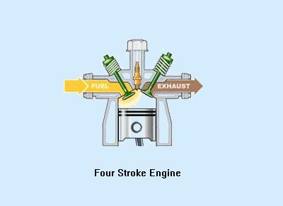 Scooter four-stroke engine